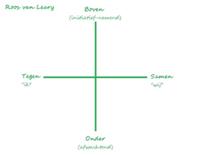 beter-in-gesprek_0008_training - effectief